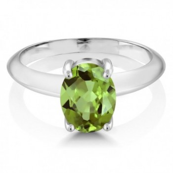 Sterling Solitaire Gemstone Birthstone Available